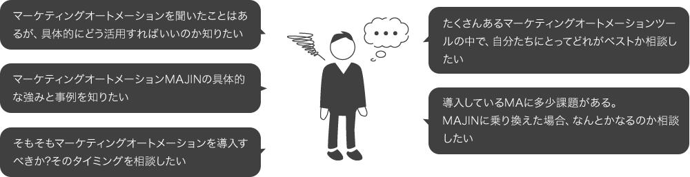 マーケティングオートメーションを聞いたことはあるが、具体的にどう活用すればいいのか知りたい マーケティングオートメーションMAJINの具体的な強みと事例を知りたい  そもそもマーケティングオートメーションを導入すべきか?そのタイミングを相談したい たくさんあるマーケティングオートメーションツールの中で、自分たちにとってどれがベストか相談したい 導入しているMAに多少課題がある。 MAJINに乗り換えた場合、なんとかなるのか相談したい